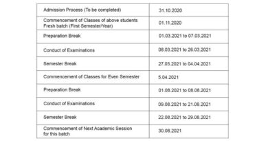 UGC releases academic calendar 2020-21 for first year students: Check new dates